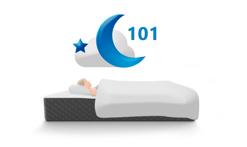 puffy mattress trial period