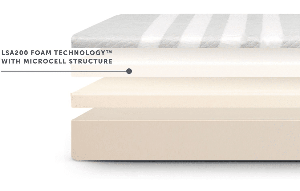 Leesa foam mattress